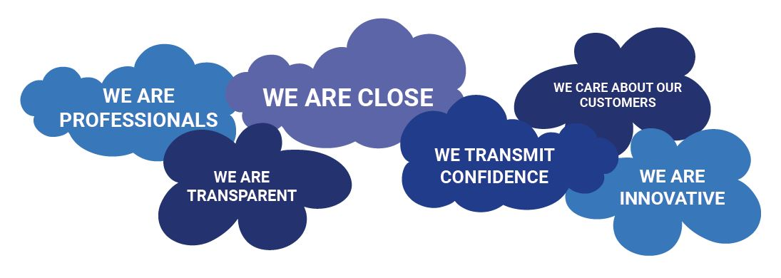 What our clients think of us
