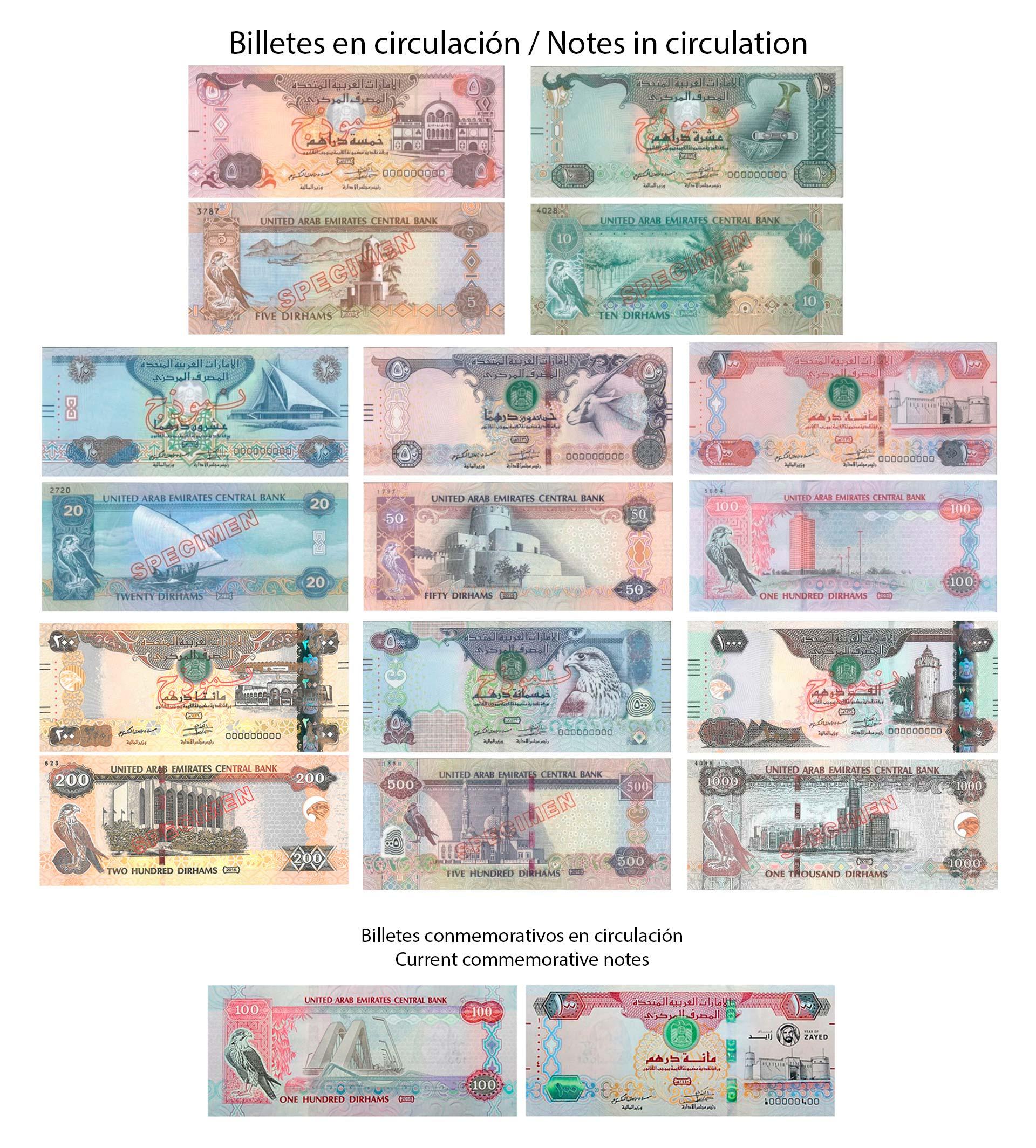 United Arab Emirates Dirham Eur Aed