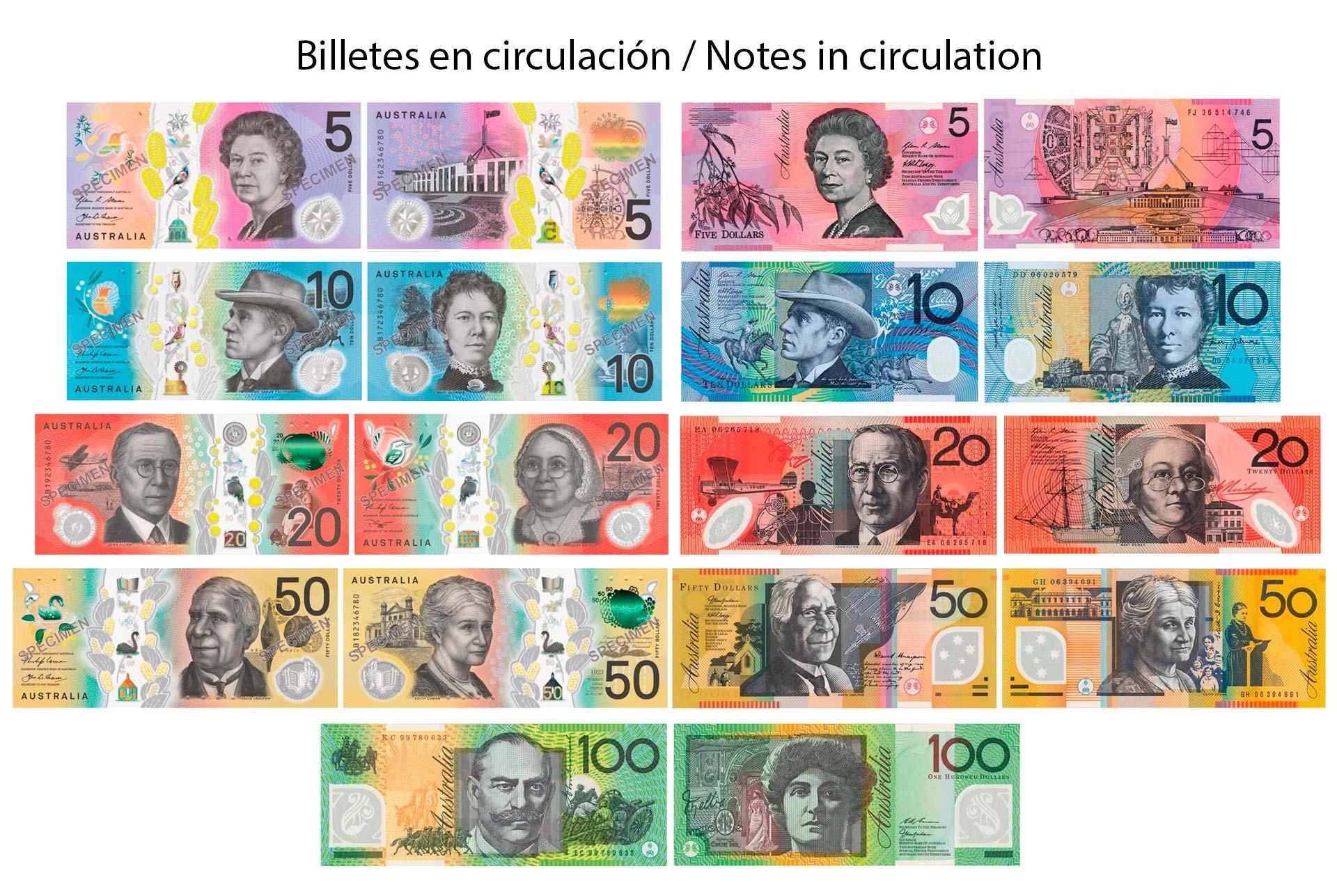 Euro To Australian Dollar Eur Aud