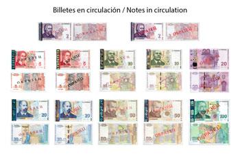 Billetes actuales de Lev Búlgaro