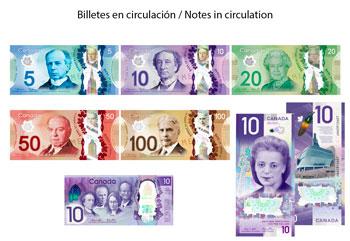 Billetes de Dolar de Canadá en Circulación