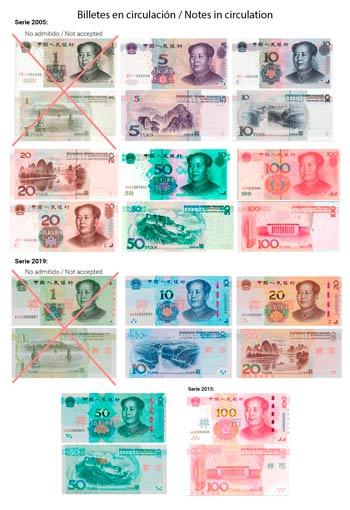 Billetes actuales de curso legal en China