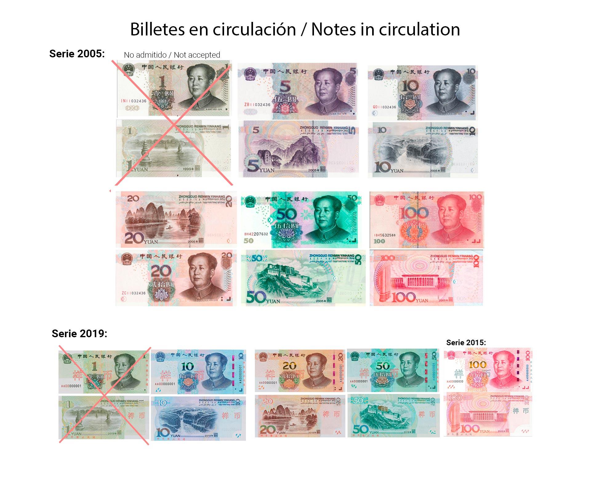 Billetes en circulación de Yuan Chino