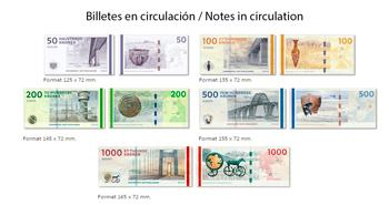 Billetes de Corona Danesa en circulación