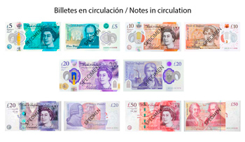 Current banknotes of Sterling Pounds