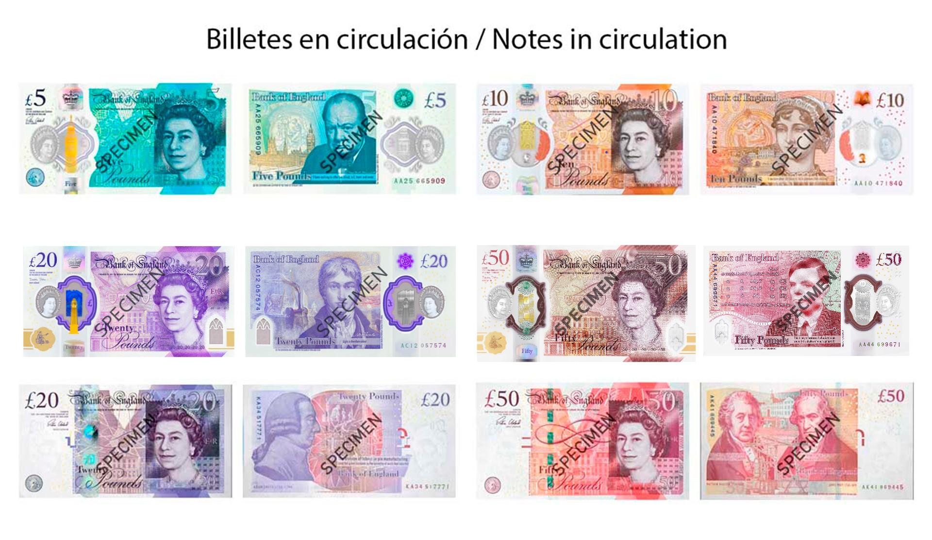 Billetes de Libra Esterlina en circulación