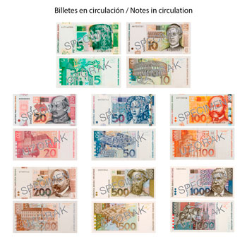 Croatian Kuna banknotes in circulation
