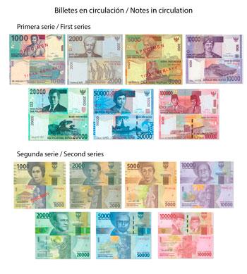 Billetes de Rupia Indonesia en Circulación