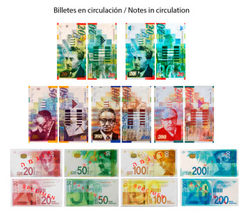 Israeli Shekel banknotes in circulation