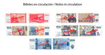 Current banknotes of icelandic Krona