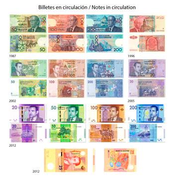 Billetes de Dírham de Marruecos en circulación