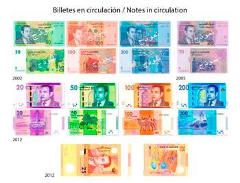 Billetes de Dirham Marroquí en circulación