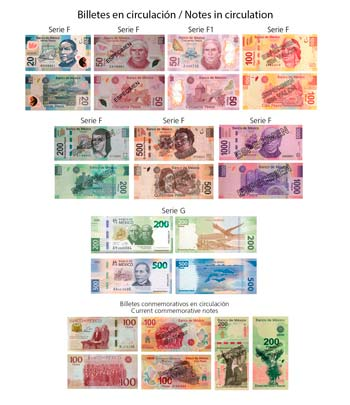 Mexican Peso banknotes in circulation