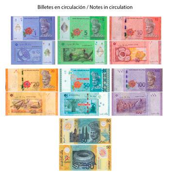 Billetes de Ringgit Malayo en circulación