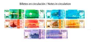 Banknotes of Norwegian Krona in circulation