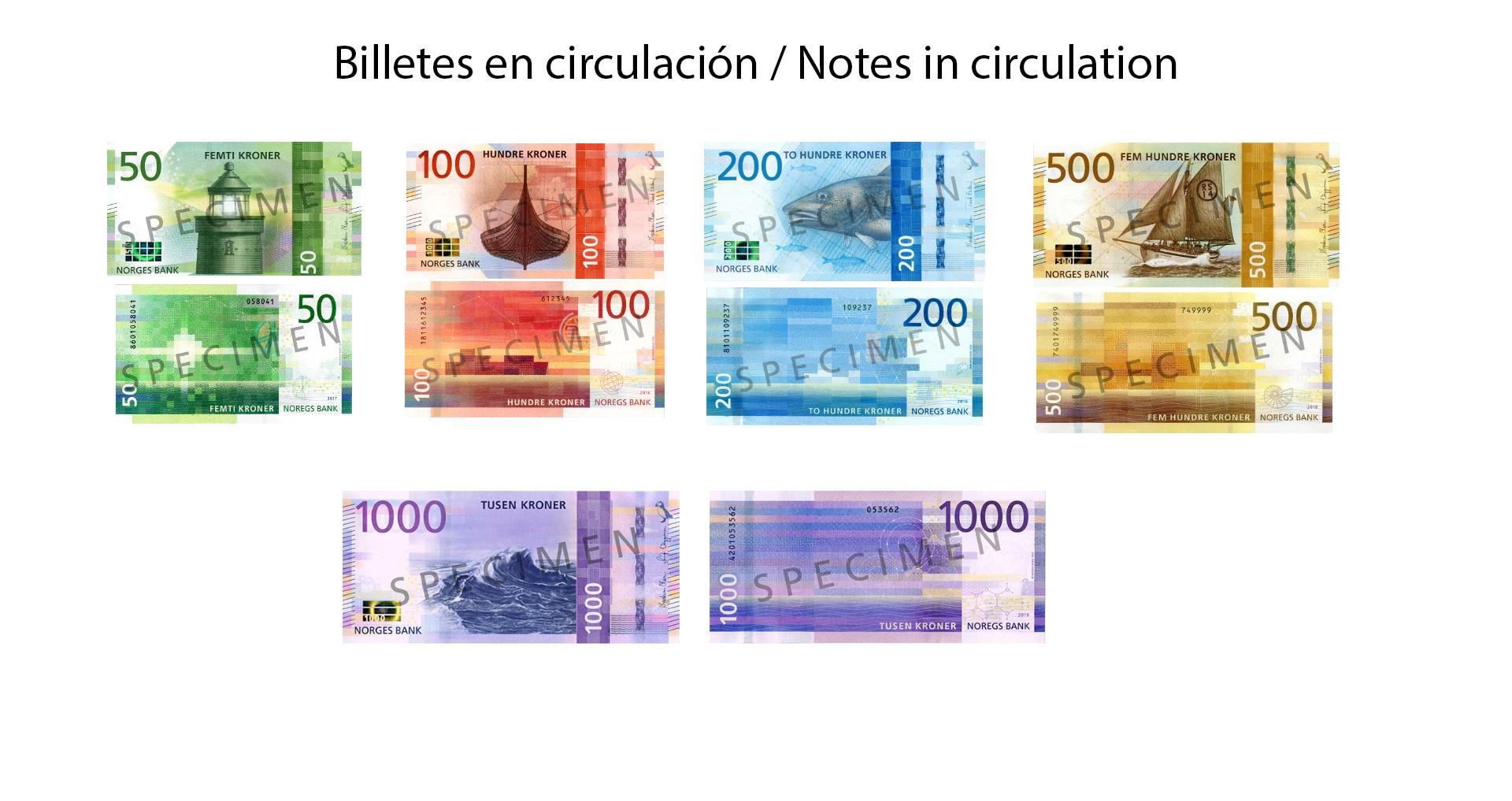 Billetes de Corona Noruega en Circulación
