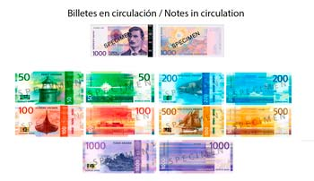Billetes de curso legal de Corona Noruega