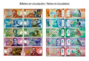Billetes de Dólar de Nueva Zelanda en circulación