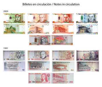 Billetes actuales de Sol Peruano