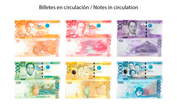 Banknotes in circulation of Philippine Peso