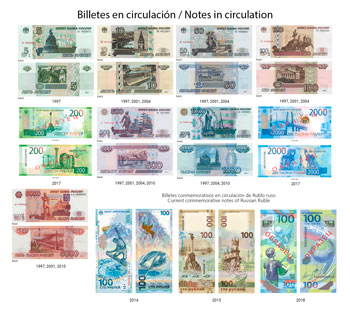 Legal tender Russian Ruble banknotes