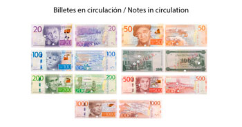 Banknotes of Swedish Korne in circulation