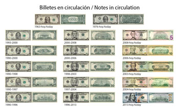 US Dollar legal tender banknotes